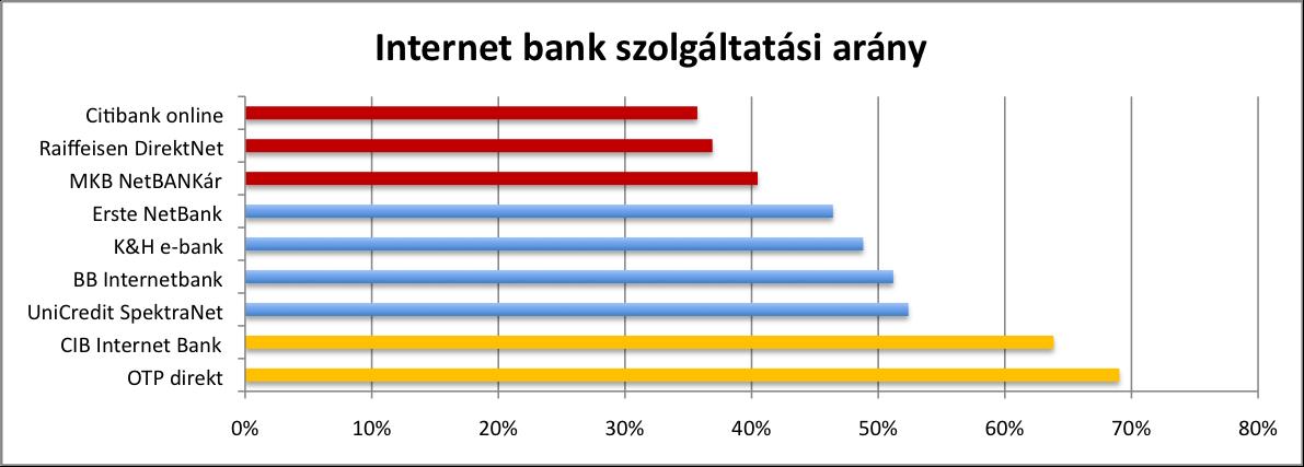 Cib internet bank